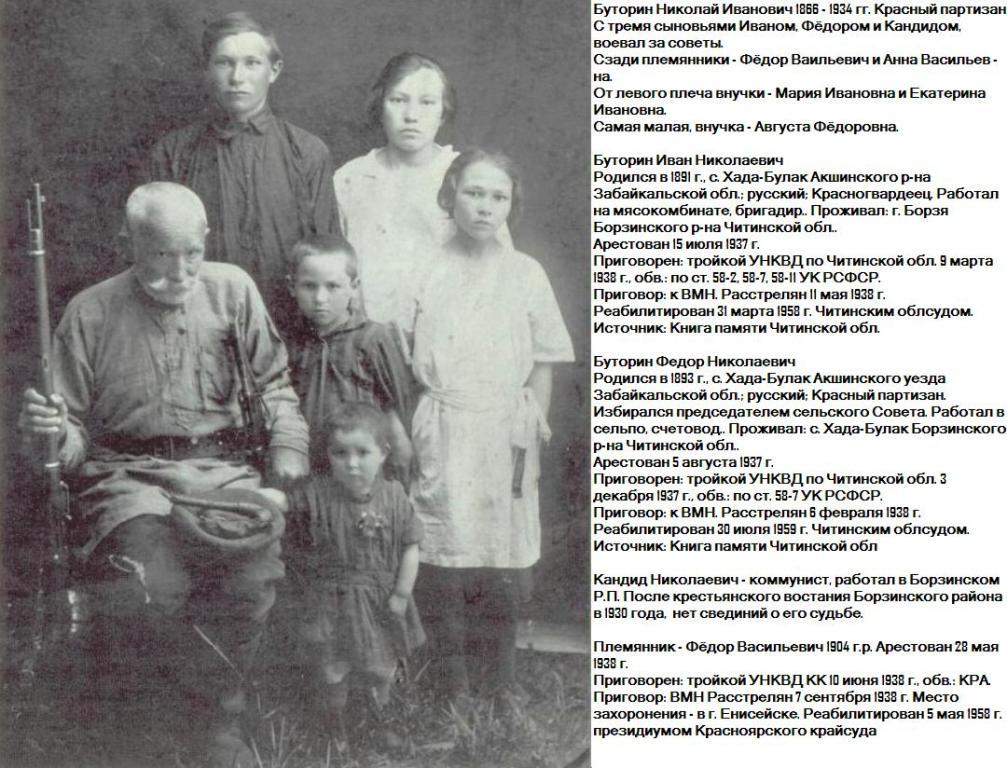 Николай Иванович Буторин